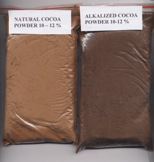 Cocoa Powder Into Chocolate Bar